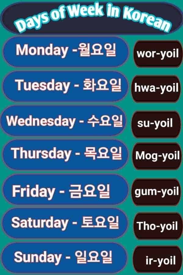 Days of the week in korean