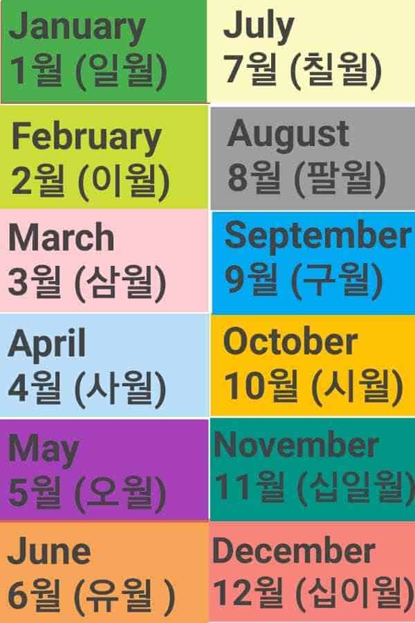 month in Korean(Korean phrases(Time and Date in Korean)