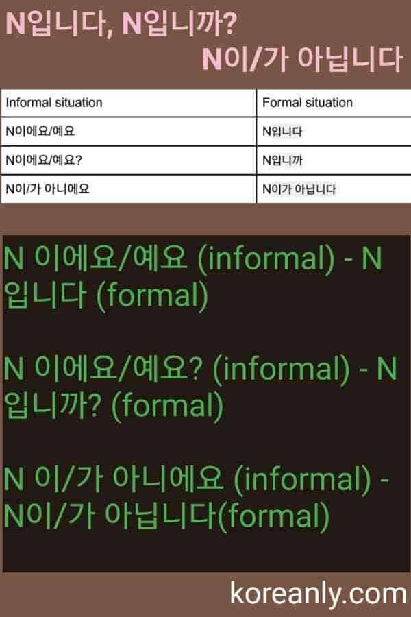 basic korean grammar 입니다, 입니까