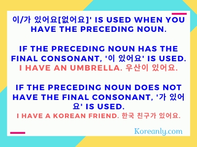 Basic Korean Grammar 있어요 없어요