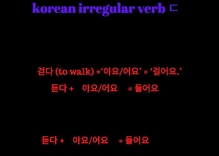 korean irregular verbs