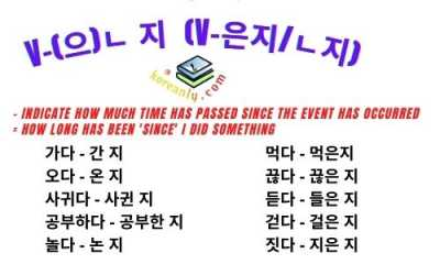 V-(으)ㄴ 지 korean time expression grammar V-은지/ㄴ지
